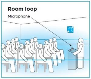 Room Loop